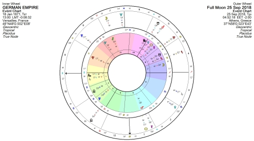 germany first chart full moon in aries
